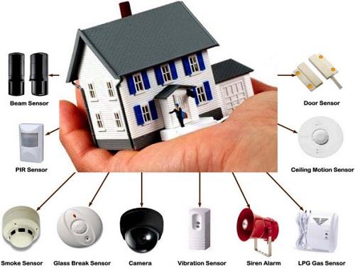 Lựa chọn thiết bị chống trộm có công nghệ cao